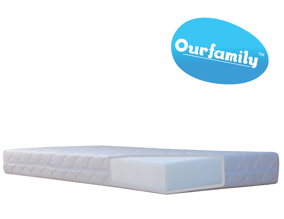 Matrace Ourfamily EMA MAX 200x90 cm